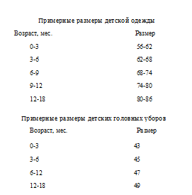Примерные размеры детской одежды и головных уборов